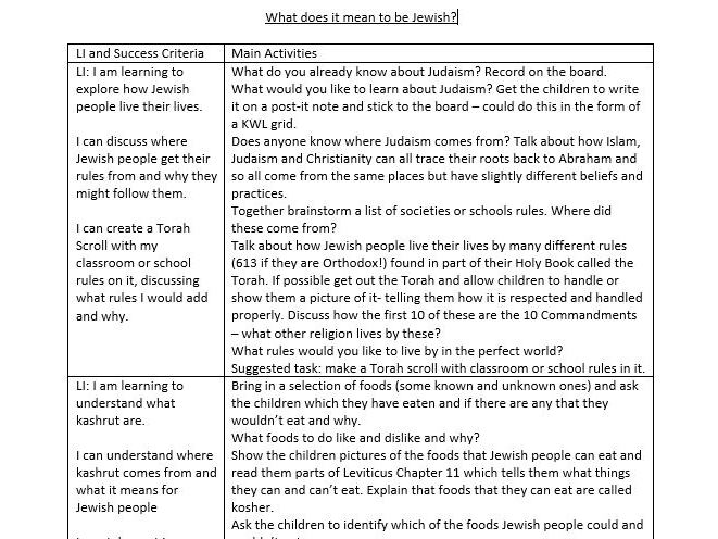 Year 3/4 RE unit of work - What does it mean to be Jewish?