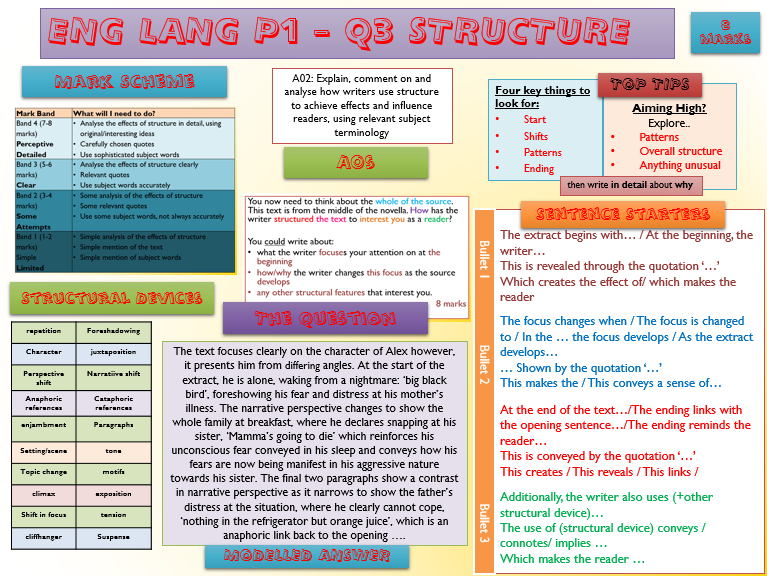 AQA English Language - Revision Posters for Paper 1 and 2, Q2-5