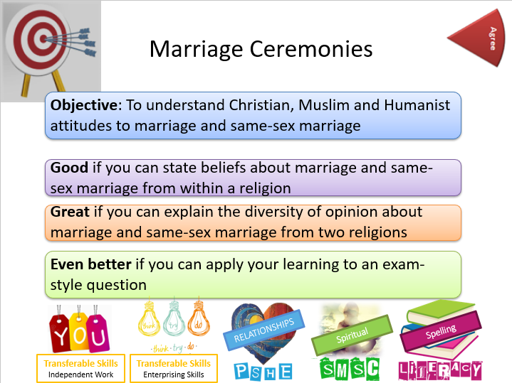 AQA Relationships and Families: Marriage Ceremonies - Whole Lesson