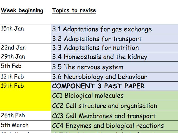 Eduqas (WJEC)  A-Level Biology revision timetable / revision plan (Jan-June)