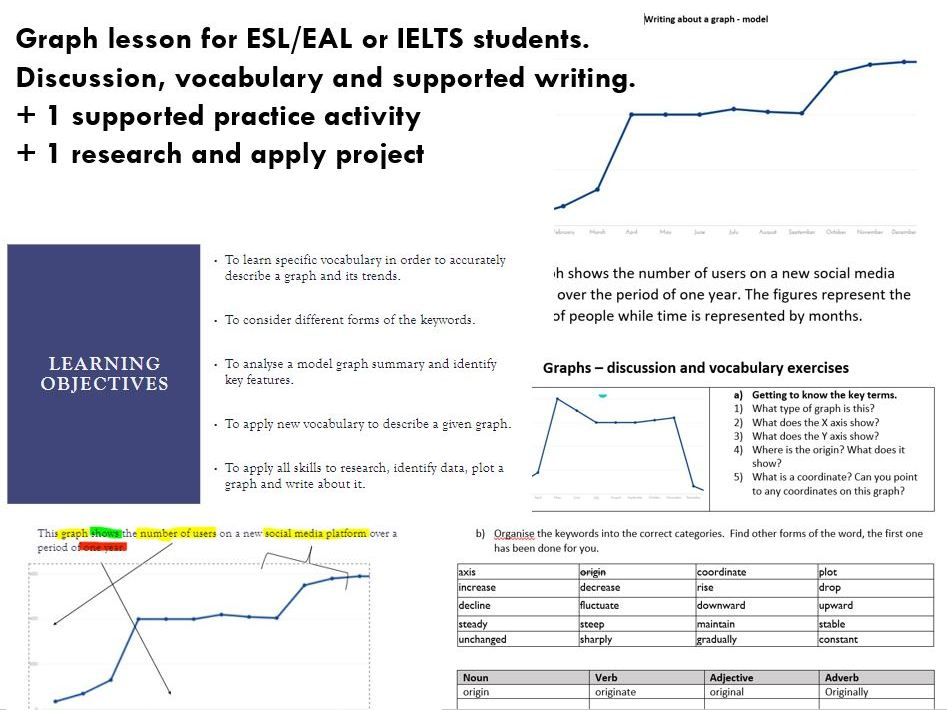 Graph lesson pack (IELTS/EAL IGCSE support/ESL)