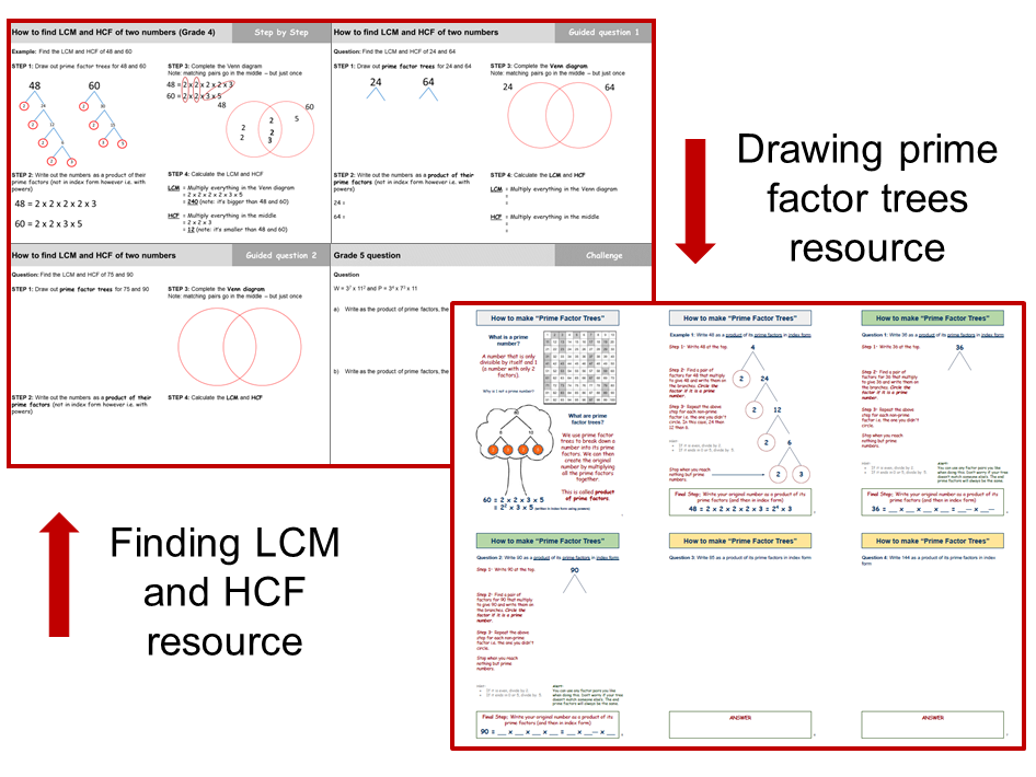 Prime factor trees and finding LCM and HCF using them - A how to guide with questions and answers