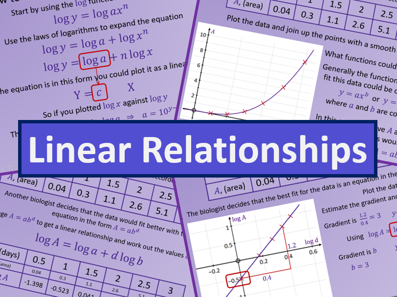 Linear Relationships - A level AS Mathematics