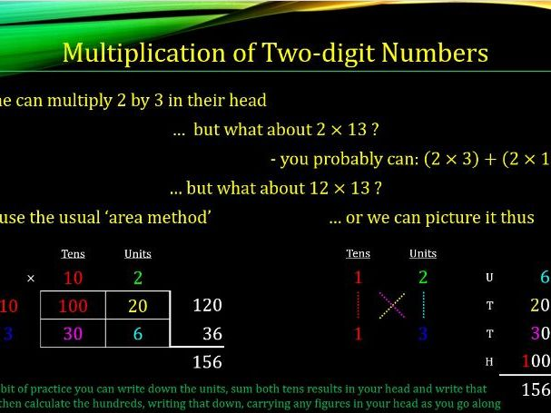 Multiplication of Two-digit Numbers