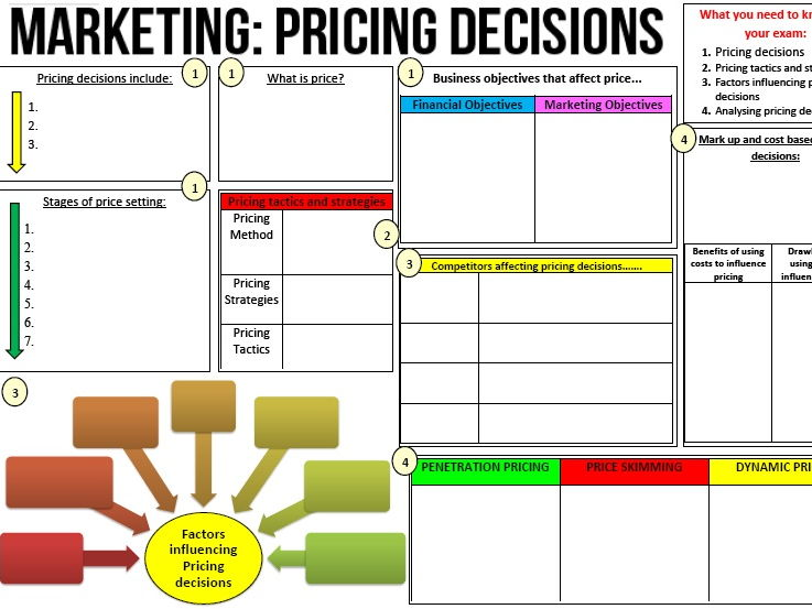 New A-Level Business: Year 1 Notes sheet and Activity for Marketing: Pricing Decisions