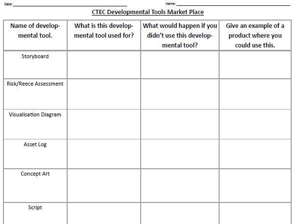 KS5 Media CTEC Unit 2 Developmental tools Carousel activity A3 sheet revision