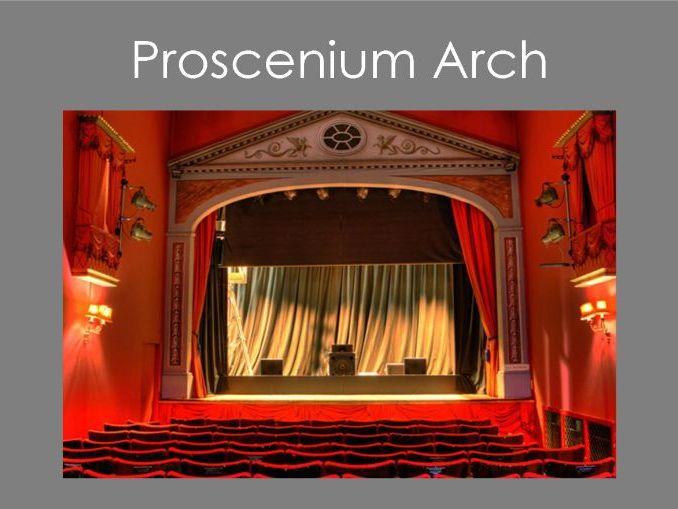 Proscenium Arch Theatre Configuration