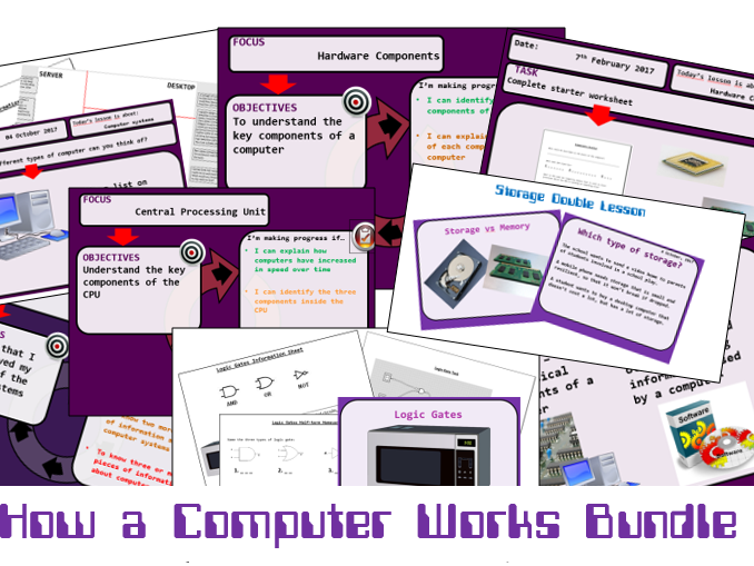 How a Computer Works KS3 Unit of Work
