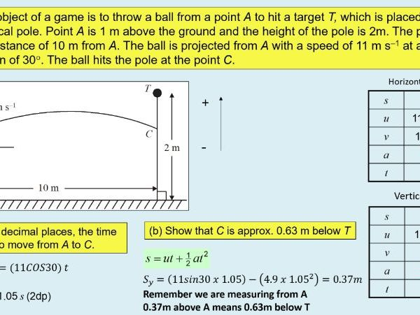 A level Physics (7.7) Projectile motion 1 Kinematics - (On the move)