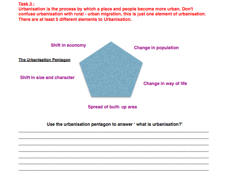 Year 12 Urbanisation workbook (OCR Legacy Could be used for New Spec).