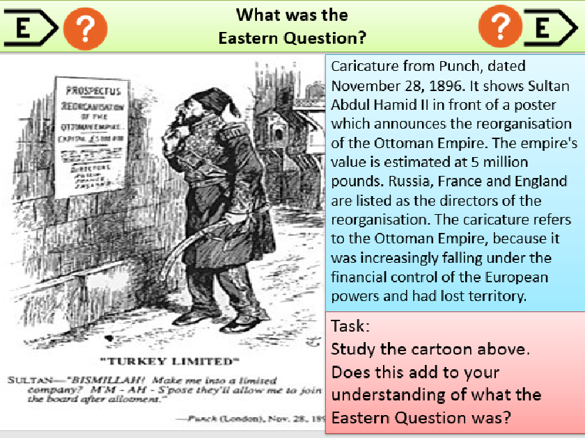 What was the Eastern Question and interests of the Great Powers in the Eastern Question