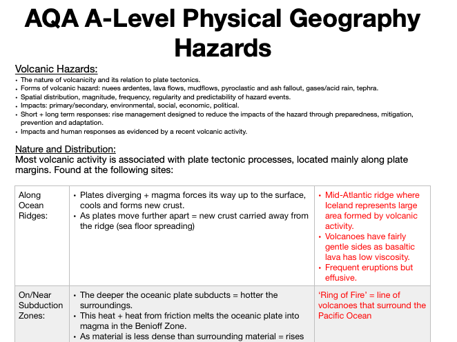 AQA A Level Geography: Hazards - Volcanic Hazards