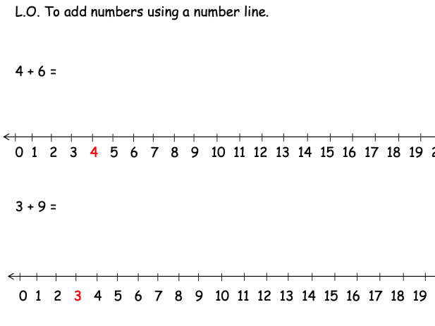 Adding numbers using a number line (Differentiated)
