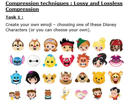 Lossless and Lossy  compression : making an Emoji