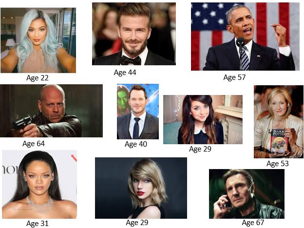Stem and Leaf Diagrams Celebrity Ages