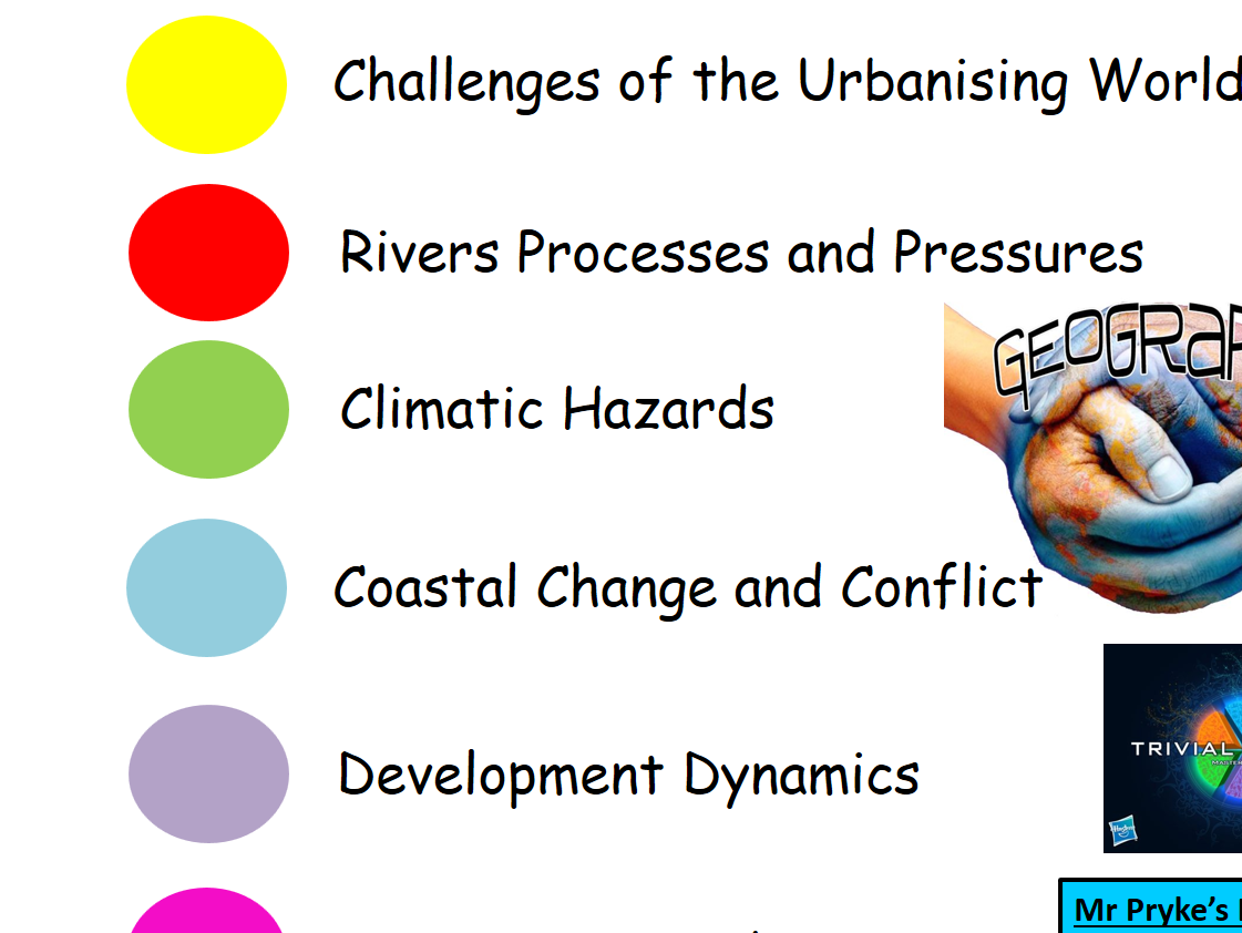 Ultimate Geography Revision Pack