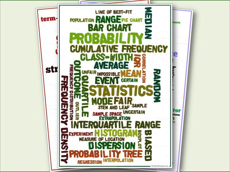 Maths Terms (Five Posters, Portrait, A3+)