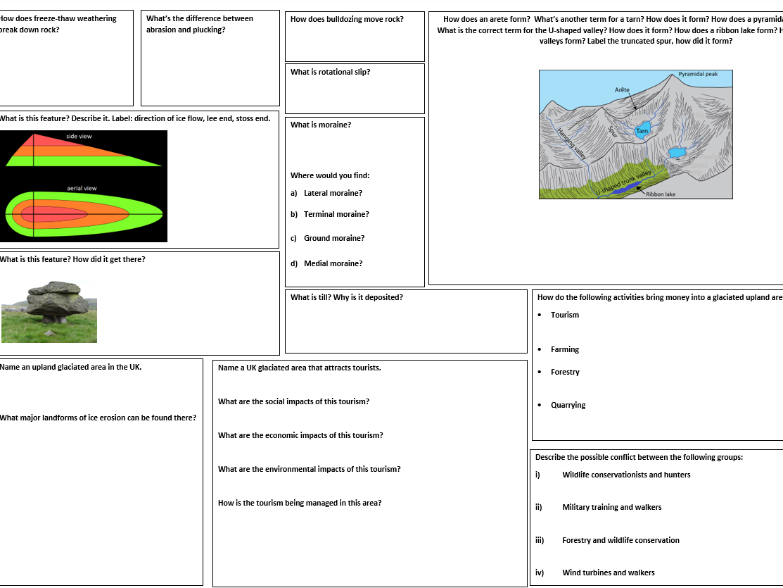 AQA Physical Landscapes of the UK revision mat pack