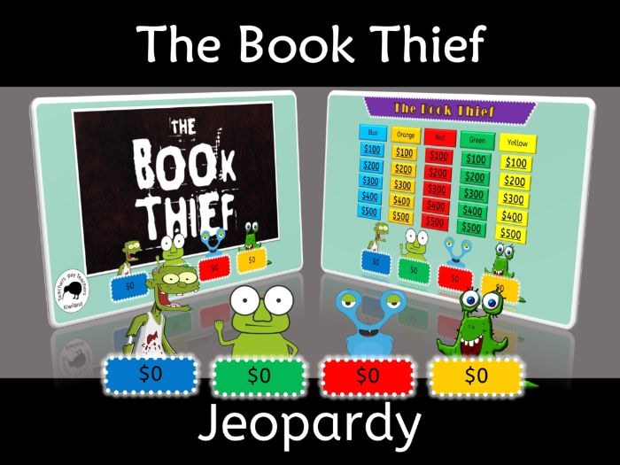The Book Thief Jeopardy Novel Study Review Jeopardy Game