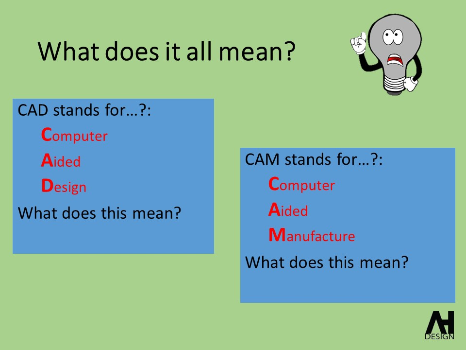 CAD CAM lesson and worksheet
