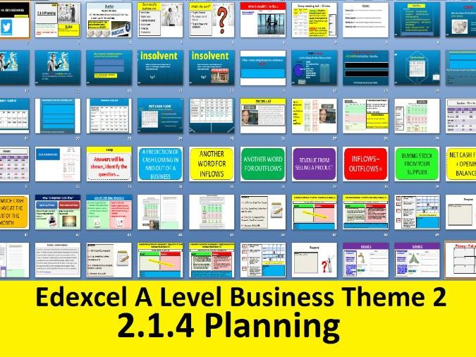 2.1.4 Planning - Theme 2 Edexcel A Level Business