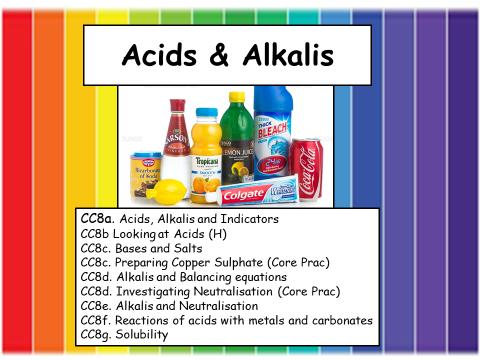 CC8 Acids and Alkalis