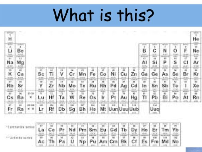 KS3 Elements, Compounds, Mixtures