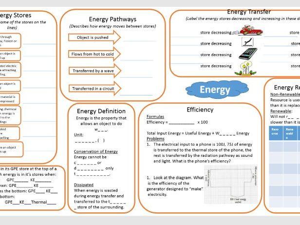 KS3 Physics Mindmap: Energy Stores topic blanks + answers