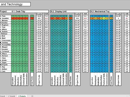 KS3 Assessment and tracking based on 9-1