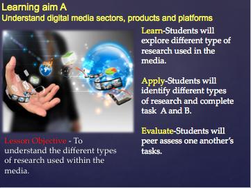 Research Techniques-Media