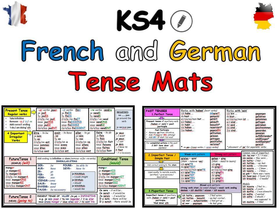 French and German KS4 Tense Mats