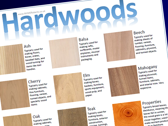 Table Top Resources - Hardwoods - A3