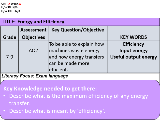 P1.7 Energy and Efficiency