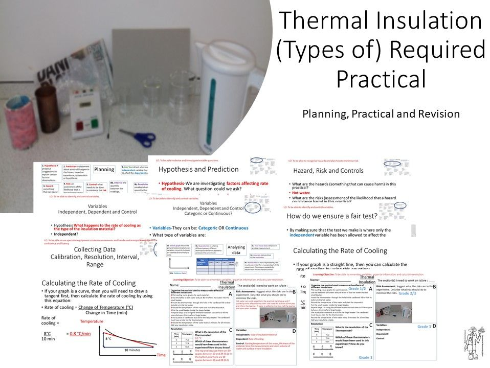 Thermal Insulation Required Practical Lesson (with instructions for home use)