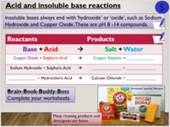 KS4 C5.5 Salts from insoluble bases