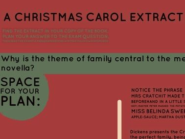 Home School: A Christmas Carol: Extract & Exemplars
