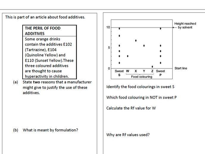 Chemical Analysis 100% Sheet