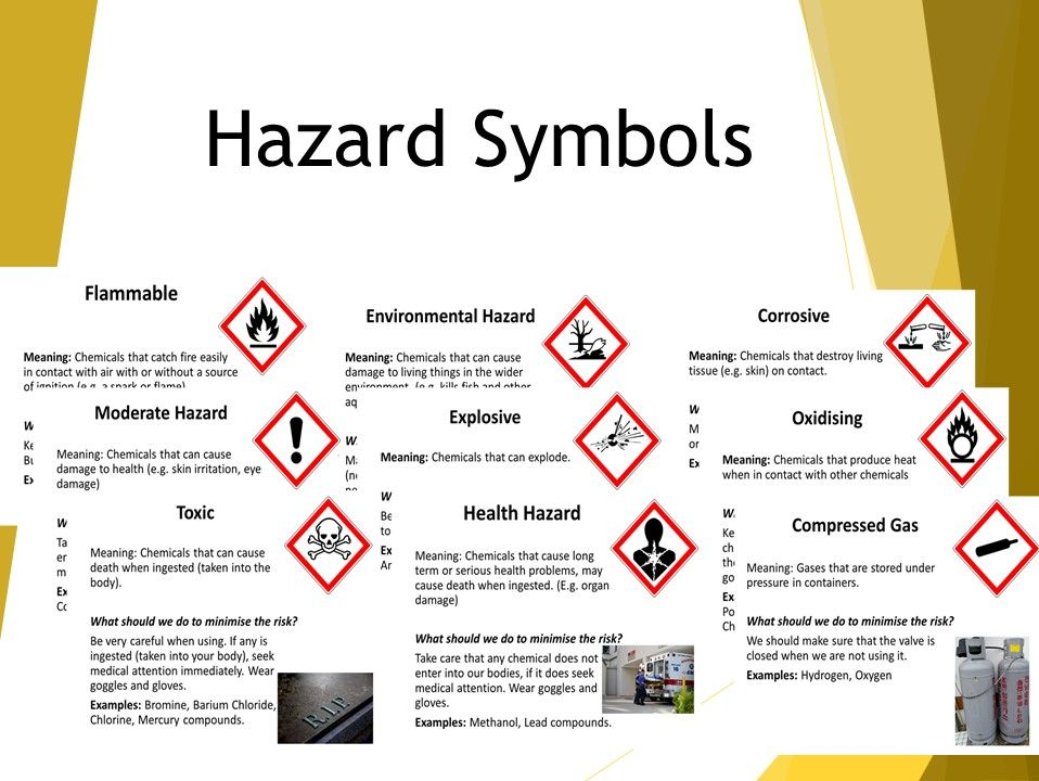 Hazard Symbols Meanings with Examples | Teaching Resources
