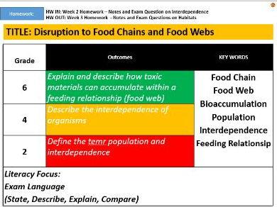 Disruption to Feeding Relationships