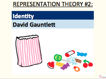 Identity - David Gauntlett (representation theory #2)