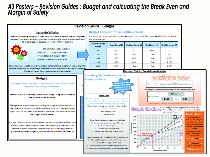 Revision Poster - Budget, Break Even and Margin of Safety