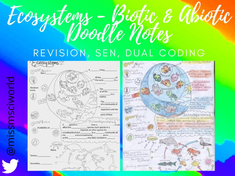 Ecosystems, Biotic & Abiotic Factors Science Doodle Notes