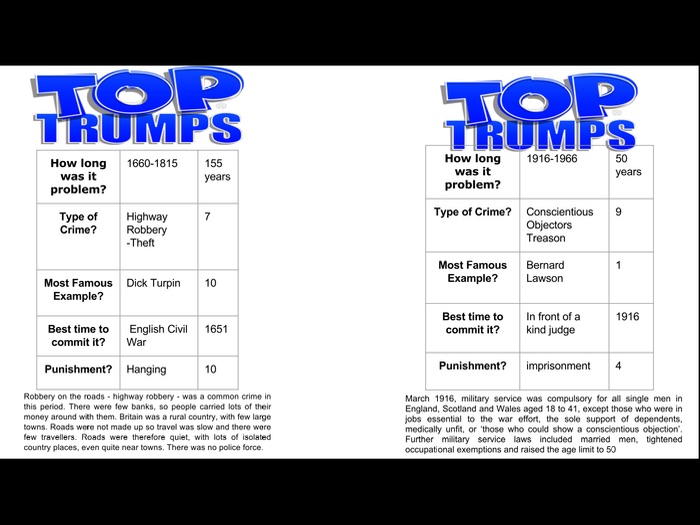 Crime and Punishment Top Trumps
