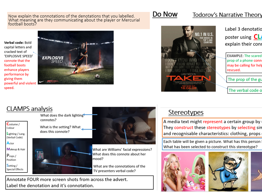 8 Lesson Introduction to Media Studies Scheme of Work