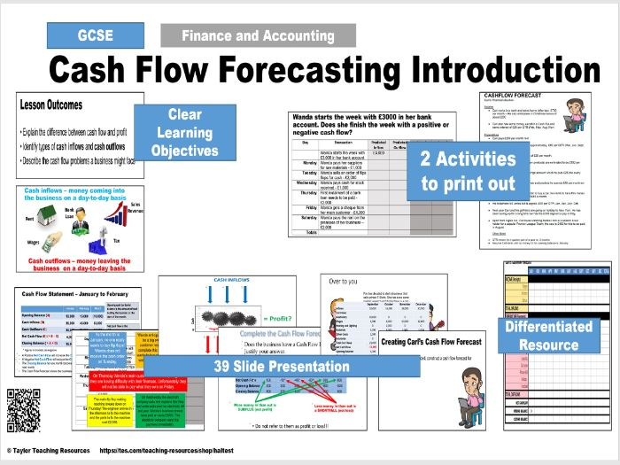 Cash Flow Forecasts Introduction / Cashflow - GCSE - Full Lesson 1