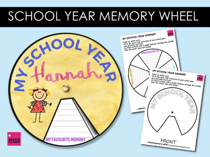 End of School Year Memory Wheel, End of School Activity, End of Year