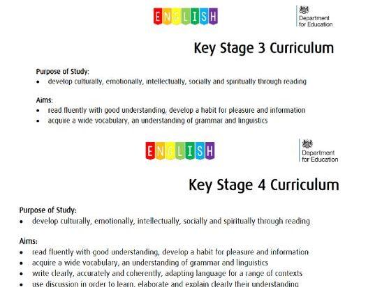 Abridged KS3/KS4 Curriculum