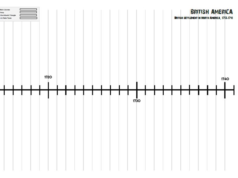 British America Timeline 1713-1783