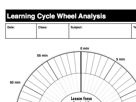 Learning Cycle Observation Sheet