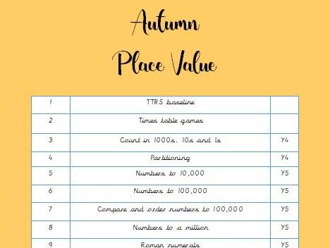 Autumn White Rosed Mixed Age Small Steps Sequence Year 4 and 5